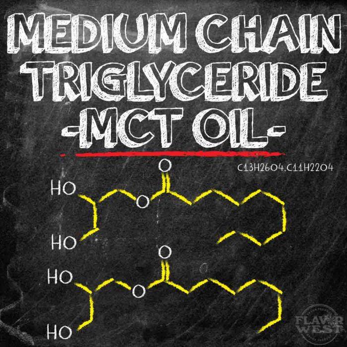 MCT Oil 1-Gallon